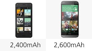 Amazon Fire Phone vs. HTC One (M8)