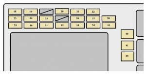 toyota corolla (2007 2008) fuse box diagram auto genius 2007 toyota corolla fuse box layout toyota corolla (2007 2008) fuse box diagram