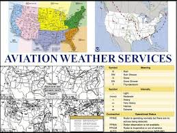 Private Pilot Tutorial 12 Aviation Weather Services Part 1 Of 3