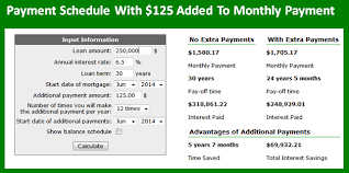 Auto Loan Payoff Calculator Extra Payments Extra Mortgage Payment Calculator Accelerated Home Loan Payoff Goal