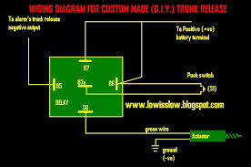 diy electric trunk release toyota nation forum toyota car and ok first of all the diagram is made for a switch and alarm negative output i found the diagram from the blog d in the image