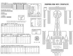 Star Fleet Battles Master Ship Chart My Shipyard