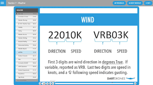How To Read Metar Aviation Weather Reports Faa Part 107 Dartdrones Drone Pilot License Prep