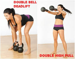 Free Kettlebell Workout Chart 3 Kettlebell Workouts And How To Plan Your Week Breaking