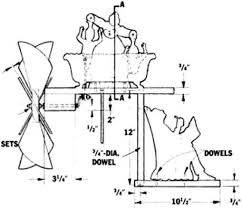 whirligig plans. whirligig scroll saw plans