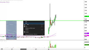 Trch Stock Chart Torchlight Energy Trch Stock Chart Technical Analysis For 07 06 16