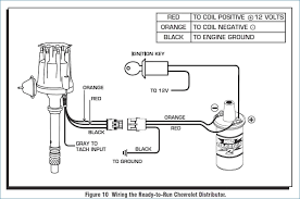 kicker l7 12 wiring diagram kanvamath org vw air cooled coil wiring diagram coil to distributor wiring diagram vw coil wiring wiring diagram