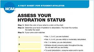 Heat Index Chart Sports Heat And Hydration Ncaa Org The Official Site Of The Ncaa