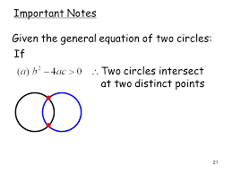 21 21 important notes given the general equation of two circles if two circles intersect at two distinct points