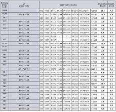 Bulova Watch Battery Replacement Chart Prototypal Energizer Cross Reference Chart Lr1130 Battery