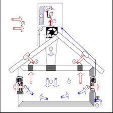 comfort guy inc evaporative cooling basics evaporative cooling basics