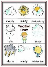 Weather Chart Details About A4 Poster Sign Weather Chart Educational Eyfs Sen Children Kids Childminders