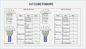 cat 5 wiring diagram pdf americansilvercoins info Cat Five Wiring-Diagram wiring diagram pdf lovely network cat 5e ethernet wiring diagram