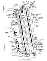 Limc Airport Charts Automobile Club Agenzia Limc Charts