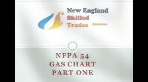 Nfpa 54 Gas Sizing Chart Nfpa 54 Gas 1 Youtube