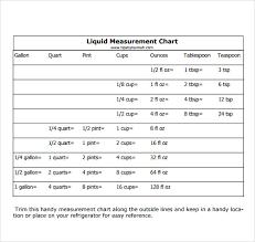 Sample Liquid Measurements Chart 7 Free Documents In Pdf