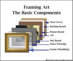 Art framing Person Recent Posts North Penn Art Framingpartsblogcopy North Penn Art
