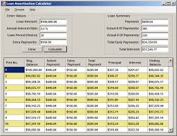 Loan Amortization Calc Loan Amortization Calculator Free Download And Software