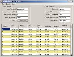 Amotization Calculator Loan Amortization Calculator Free Download And Software