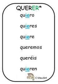 Querer Verb Chart Spanish Verbs Present Tense Of Querer To Want To Love