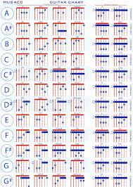 Guitar Bar Chords Chart Pdf Physic Minimalistics In 2019