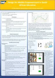 A0 Size Poster Template Poster Presentation Template Science Senior Portrait A0