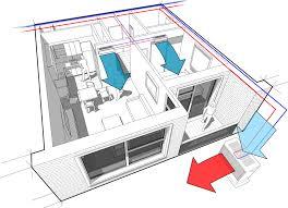 air conditioning system diagram. howard air - hvac system diagram conditioning l