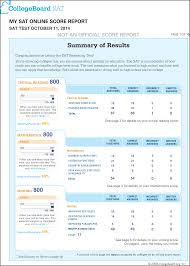good act essay score  8 good act essay score