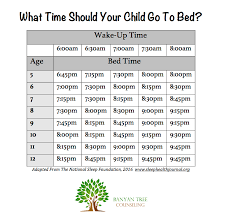 How Much Sleep Does My Child Need Chart Banyan Tree Counseling Blog