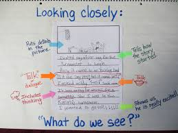 chartchums smarter charts from marjorie martinelli kristine  a writing sample that has been annotated the students noticings