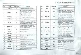 2013 ford f450 fuse box diagram basic guide wiring diagram \u2022 2005 F550 Wiring Harness Diagram 2014 ford f450 fuse panel box diagram 2013 f550 7 3 diesel wiring rh yogapositions club 2000 ford f650 fuse panel diagram 2005 ford f650 fuse diagram