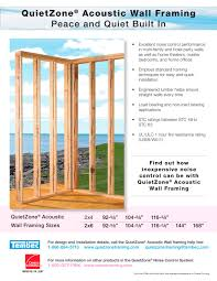 quietzone acoustic wall framing 1 2 pages