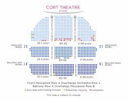 Factual Rio Theatre Seating Chart 2019