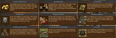 Great Buildings Encyclopedia Forge Of Empires Forum
