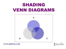 Shade Venn Diagram Shading Venn Diagrams Ppt Download