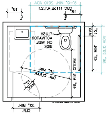 practical ada grab bar height s3364407 grab bar requirements grab bar installation bathtub grab bars placement