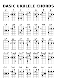 I M Yours Ukulele Strumming Pattern Simple How To Play Ukulele Hledat Googlem Ukulele Pinterest Plays