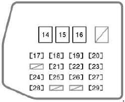 t19601_knigaproavtoru09274337 scion xa fuse box diagram fuse diagram on scion xa fuse box diagram