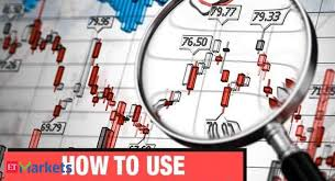 Bank Nifty Candle Chart Live How To Use Candles To Spot Market Trends