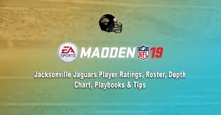 Madden 19 Jacksonville Jaguars Player Ratings Roster