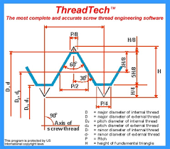 British Standard Cycle Thread Chart Threadtech V2 24 Thread Engineering Software