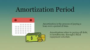 What Is An Amortization Period Morgan Westfield