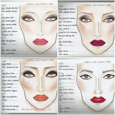 makeup charts by jharna shah studio