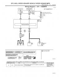 repair guides automatic transaxle 2001 dtc vhcl speed sen wiring diagram at vssmtr 2001