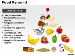 Presentation Foods Powerpoint Presentation Editable Food Pyramid Ppt Process