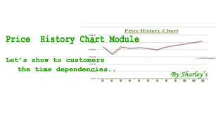 Opencart Vqmod Price History Chart Module For V1 5x