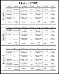 p90x ab ripper elegant original p90x workout schedule