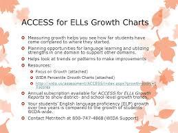 Wida Growth Charts Esl Program Area Updates Ppt Video Online Download