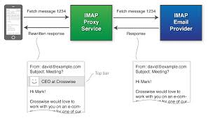 how imap works linkedin intro doing the impossible on ios martin kleppmanns blog