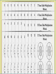 Printable multiplication array worksheets | Download them or print